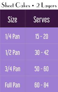 Sheet Cake Servings Table for Website