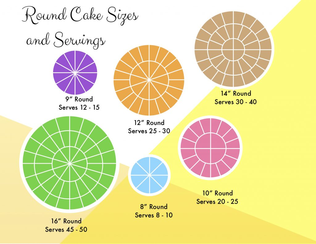 Round Cake Size Chart for Website